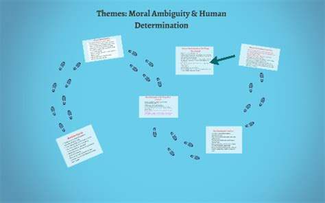 Themes: Moral Ambiguity & Human Determination by Melissa