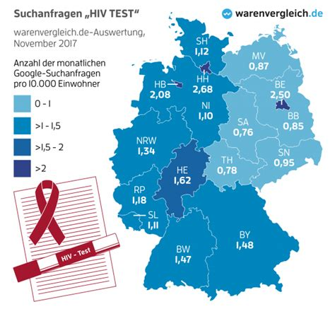Welt-AIDS-Tag 2017   inqueery